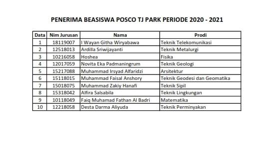 Direktorat Kemahasiswaan Institut Teknologi Bandung